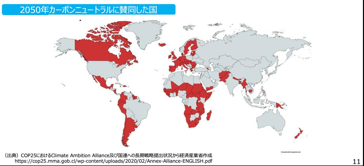 2050年カーボンニュートラルに賛同した国