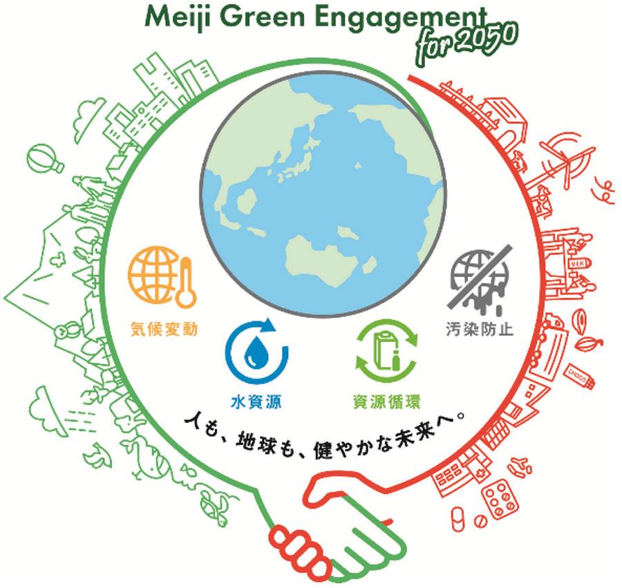 Meiji Green Engagement for 2050 キービジュアル