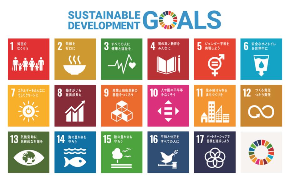 持続可能な開発目標(SDGs)とは?