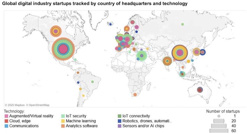 デジタルビジネス、スタートアップ企業数