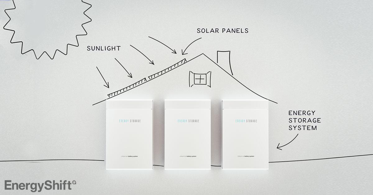 突然の訪問「この値段は今日限り」 家庭用蓄電池の勧誘トラブル急増、2020年度1,300件超え